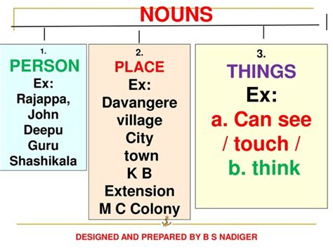 Why does the classification of nouns vary with different