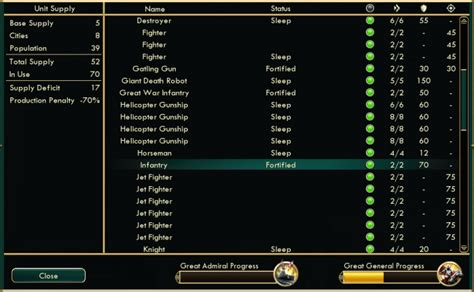 Civ 5 Military Guide: All Units, Stats & Costs (Updated
