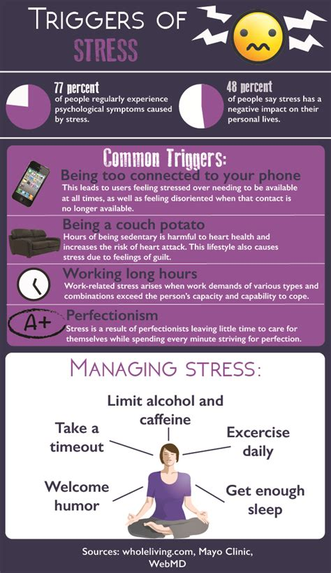 Stress triggers and how to combat them – TommieMedia