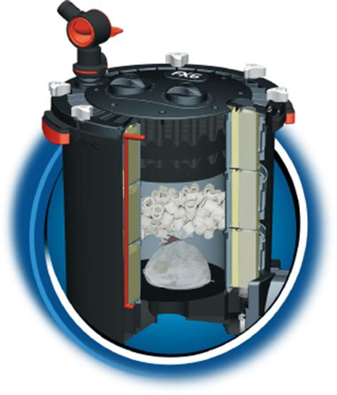 Fluval FX6 High Performance Canister Filter - The Aquarium