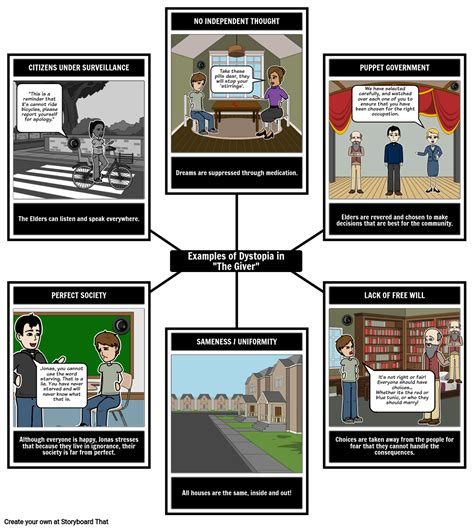 The Giver Dystopia Storyboard by rebeccaray