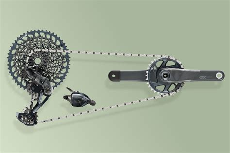 SRAM Eagle 1x12 Expands to 52-tooth with 520% Range