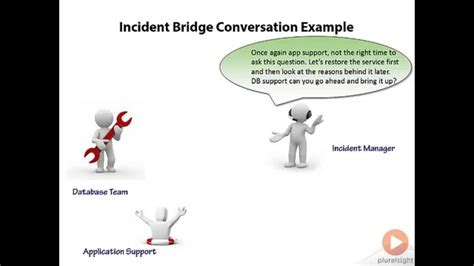 Role of an Incident Manager - ITIL - YouTube